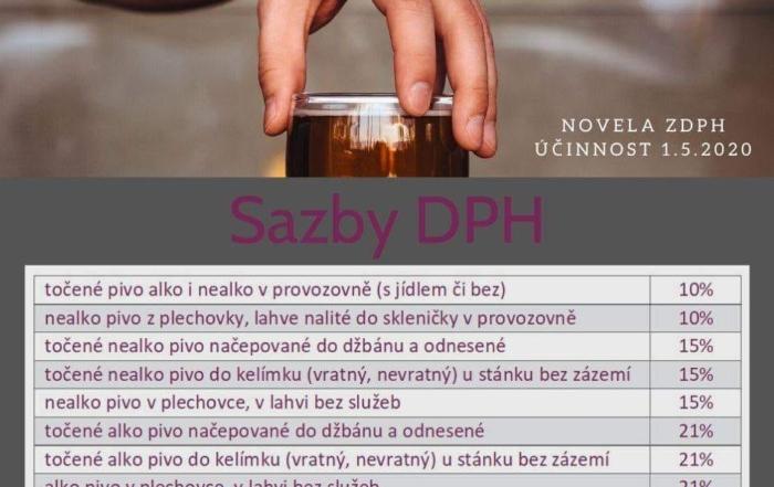 Pivo a DPH